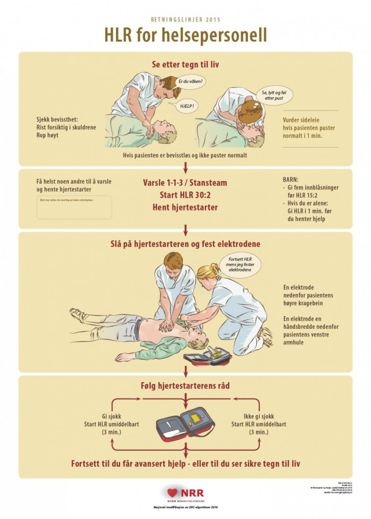 Hlr For Helsepersonell Veggplakat Hjertevakten